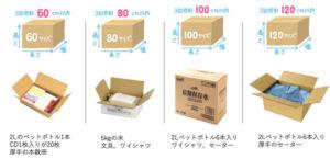 宅配ボックス サイズ